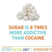 Sugar Detox Fed Up by 1000 Images About Infographics On Weight Loss