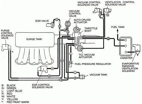 repair guides vacuum diagrams vacuum diagrams repair guides vacuum diagrams vacuum diagrams 2