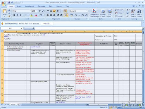 Audit Risk Assessment Template Excel Risk Assessment Template Excel Calendar Template Excel