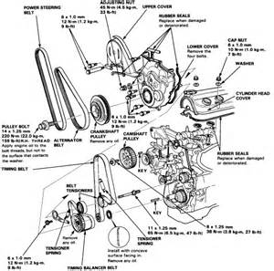 94 accord engine diagram valve cover get free image