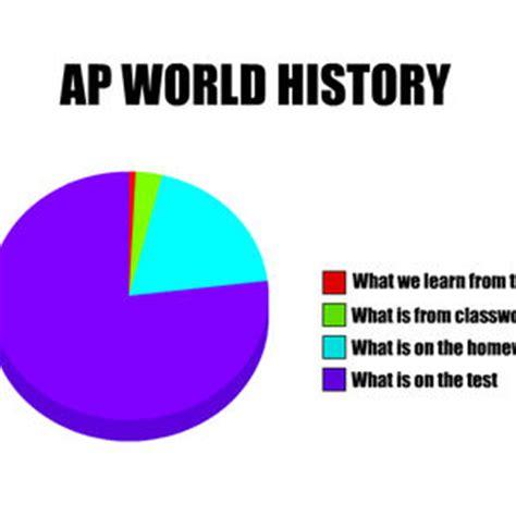 Ap World History Memes - meme center swaggle profile