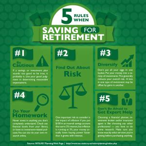 National Retirement Security Week 2016 New York saving for retirement archives new york retirement news