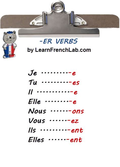 er verb pattern french french er verbs learn french lab
