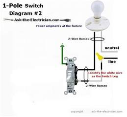 single pole throw switch schematic pictures to pin on pinsdaddy
