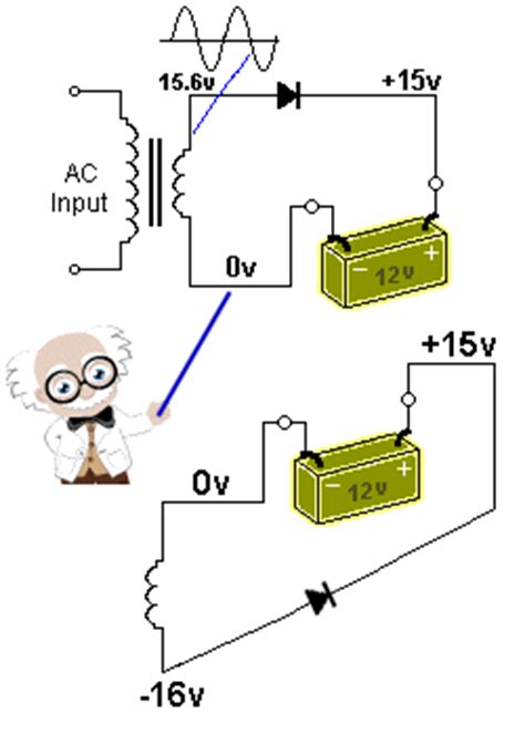 how a diode rectifier works how a diode works
