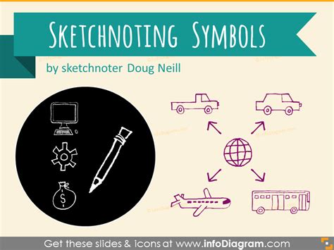 how to doodle in powerpoint sketchnoting doodle symbols powerpoint icons visual notetaking