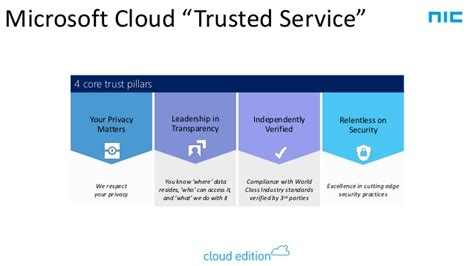 andy malone microsoft office 365 security dive