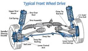 Car Repair Front Struts Southeast Auto Service Suspension Front End Repair