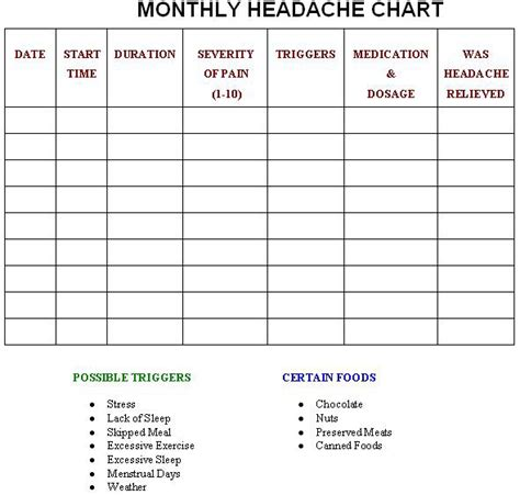 headache diary pictures to pin on pinterest pinsdaddy