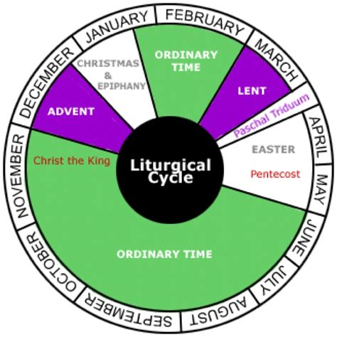 501 best images about on being lutheran on pinterest