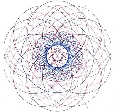 the meaning of sacred geometry part 3 the womb of sacred 17 best images about sacred geometry on pinterest