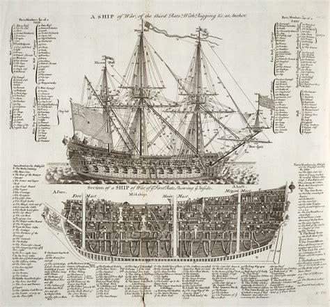 ship diagram file warship diagram orig jpg