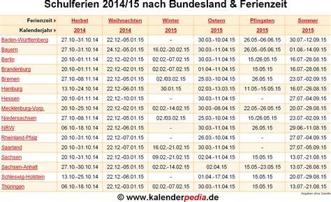 Ferien 2018 österreich Kalender 2014 Sterreich Upcomingcarshq