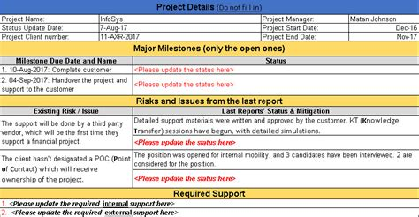 Project Status Update Email Sle Templates And Exles Free Project Management Templates Status Update Email Template