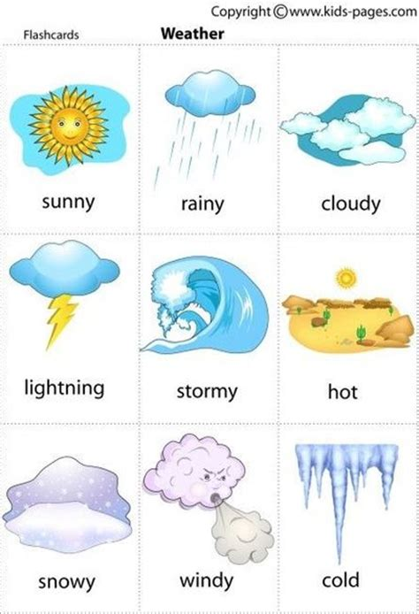 My Early Learning Carrying Family Feelings Wheater weather printable for poster or cards preschool