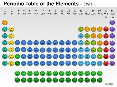 Periodic Table Of Elements Style 1 Powerpoint Presentation Periodic Table Powerpoint Template
