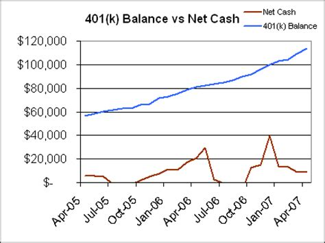 jp retirement login 401k standard login nationwide 401k retirement plans