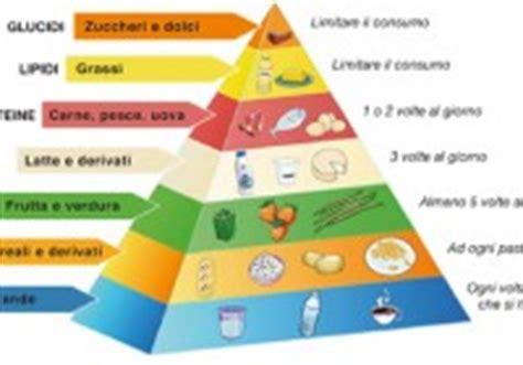 alimenti energetici per sportivi gruppi alimentari e principi nutritivi cose per crescere