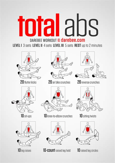total abs workout best 5 sets no weight each side
