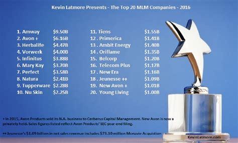 best network marketing companies top mlm companies network marketing tips best
