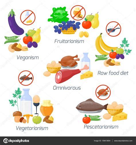 imagenes tipo vector tipos de dieta de alimentos vector ilustraci 243 n vector de