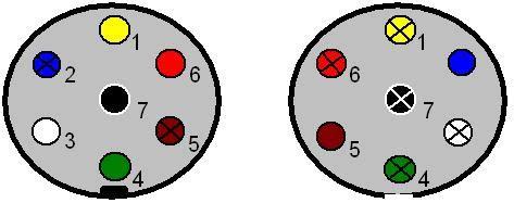 wiring diagram for 12s type 7 pin grey socket