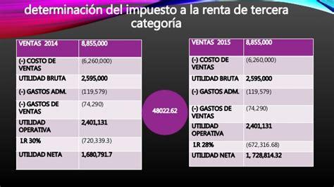 tasa renta tercera 2016 en peru modificaciones del impuesto a la renta