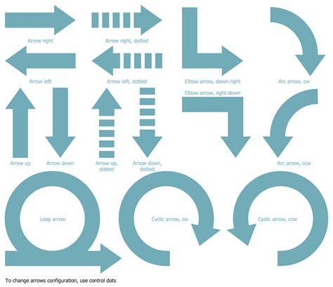 scrum visio scrum workflow solution conceptdraw