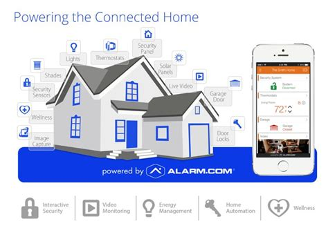 home automation spacia systems home automation systems charleston security systems