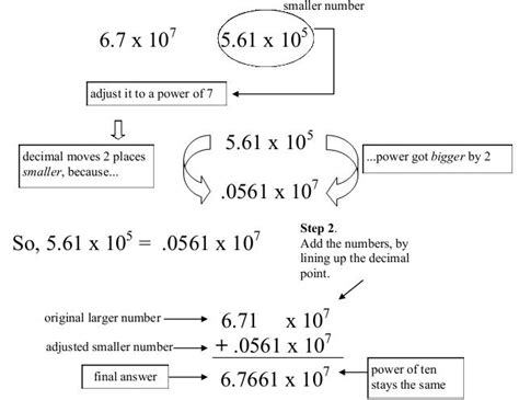 Scientific Notation Worksheet Adding And Subtraction by The World S Catalogue Of Ideas