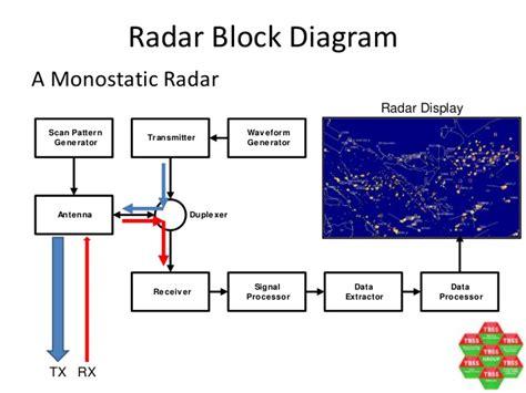laser pointer diode wiring diagram laser diode laser