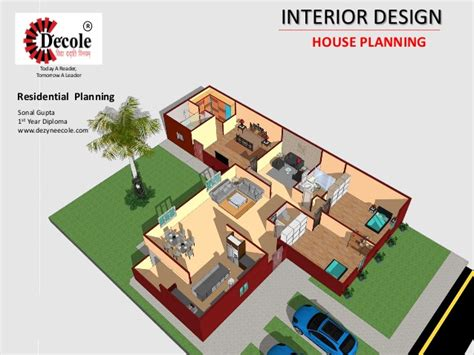 1 Year Interior Design Course by Term Diploma Course Provider Interior Design