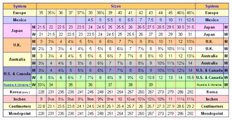 international shoe size conversion charts converter tables