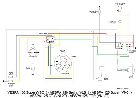 modern vespa minimum wiring required
