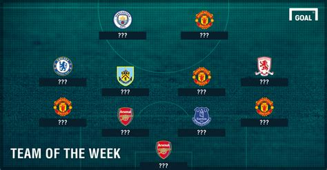 2014 2015 barclays premier league teams premier league team van de week willian wijst chelsea de