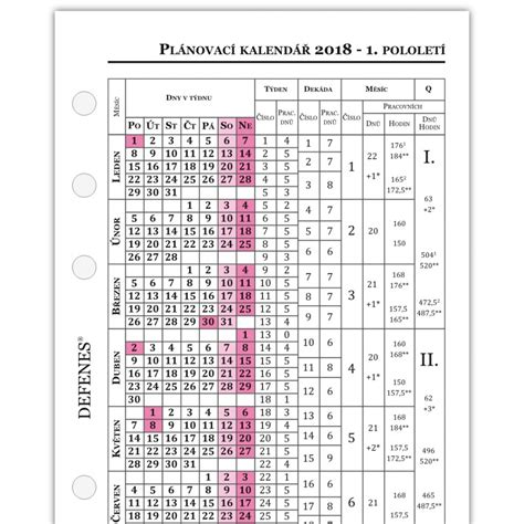 defenes česk 253 pl 225 novac 237 kalend 225 ř 2018 a6 b 237 l 253 pap 237 r 1