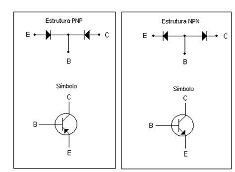 transistor o que é transistor548 o da eletronica pr 225 tica teste transistor