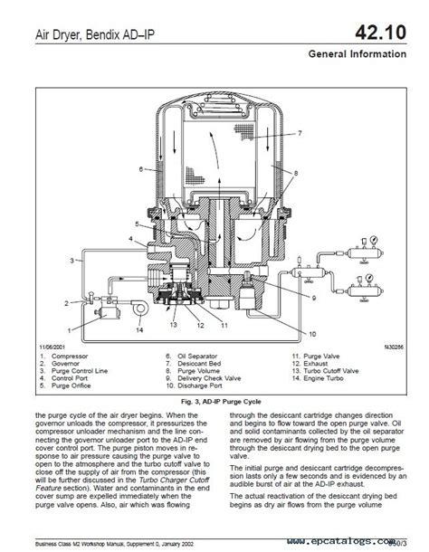 2003 freightliner columbia wiring diagram 2003 freightliner electrical diagrams fuse box and wiring diagram