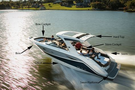 motorboat terms different powerboat types uses and - Stern On Boat