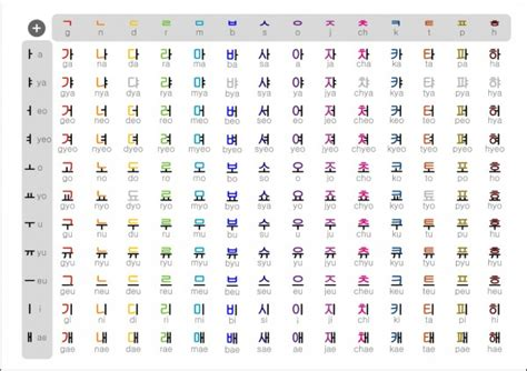 Korean Letter happy hangul day learn more about hangul quot the world s