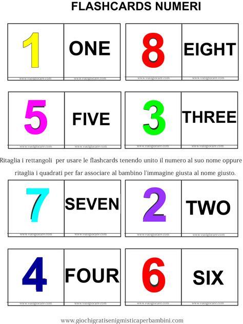 come si scrive i numeri in lettere numeri in inglese