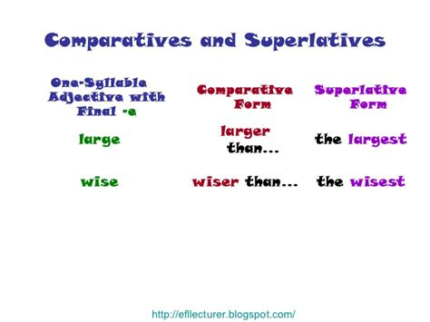 How Big Is 850 Square Feet comparatives and superlatives the greatest show on earth
