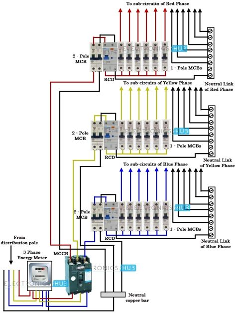 230v 3 phase motor wiring diagram fuse box and wiring