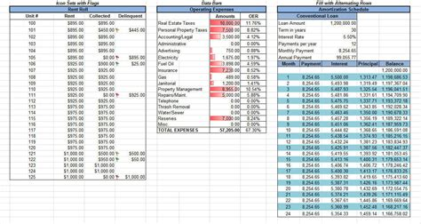 Rent Roll Spreadsheet by Rent Roll Template Image Collections Templates Design Ideas