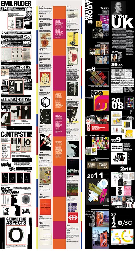 history of graphic design student work history of graphic design on behance