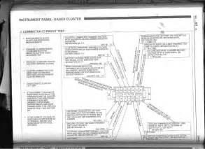 1988 trans am dash wiring diagram get free image about
