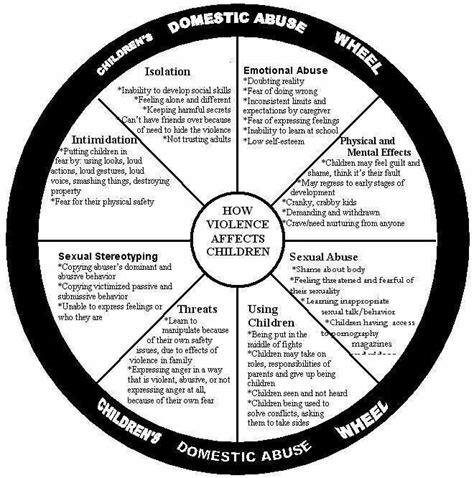 Domestic Violence Also Search For Domestic Violence S Therapy