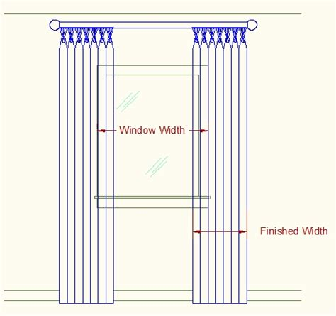 how to order curtains width what is the fullness of a drapery a little design help