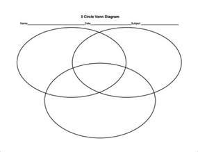 Venn Diagram Template Pdf by Free Venn Diagram Templates 10 Free Word Pdf Format