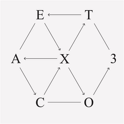 exo ex act 8tracks radio exo ex act korean ver 9 songs